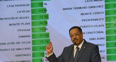 Exmiembros de la Junta Central Electoral recibieron 23 millones de pesos en prestaciones