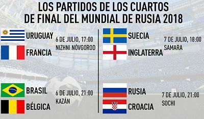 Cruces, horarios y sedes: así quedan los cuartos de final ...
