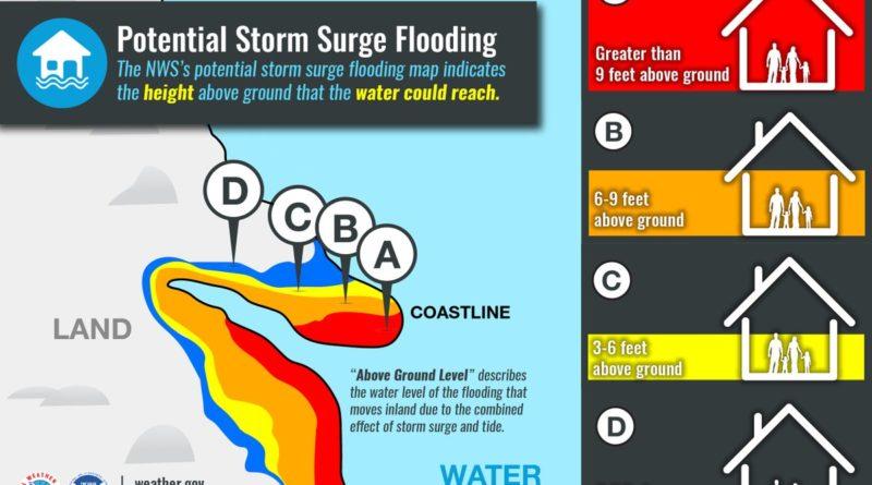 Este gráfico aterrador de The Weather Channel muestra el poder y el peligro del huracán Florence
