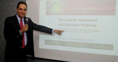 Luis Abinader aventajaría a Leonel por 43.7 a 37.7%, según encuesta