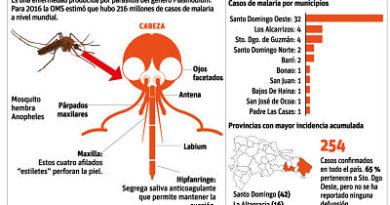 Tras detectarse brote malaria, residentes temen surja epidemia
