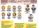 El CNM deberá elegir ocho jueces de carrera para SCJ