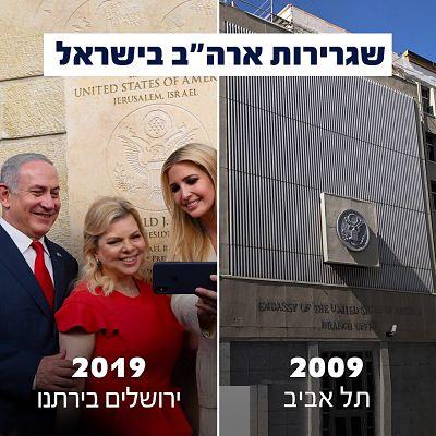 Netanyahu sorprende al #10yearchallenge con fotos de Embajada de EE.UU. y Barrera de Cisjordania